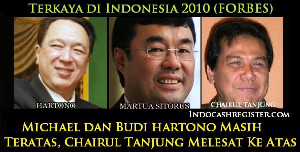 Terkaya di Indonesia